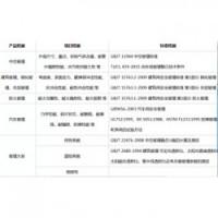 湖南省浮雕玻璃国家认证单位机构实验室