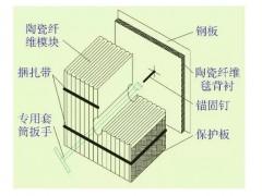 井式渗碳炉保温耐材陶瓷纤维模块厂家