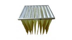 初效袋式空气过滤器的特点及选择方法xxbflq